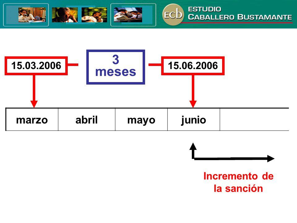 3 meses marzoabrilmayojunio 15.03.2006 15.06.2006 Incremento de la sanción