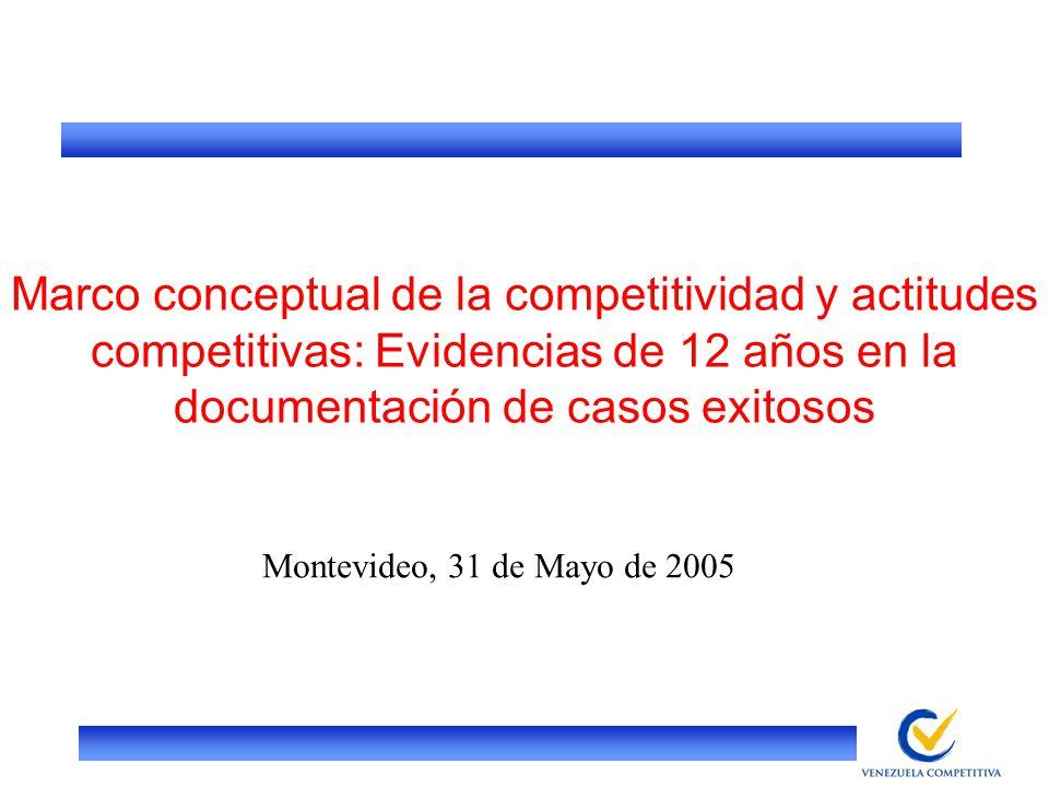 Marco conceptual de la competitividad y actitudes competitivas: Evidencias de 12 años en la documentación de casos exitosos Montevideo, 31 de Mayo de