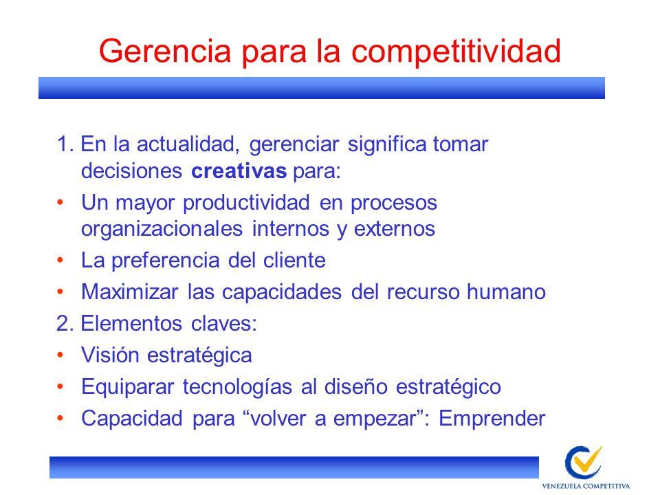Gerencia para la competitividad 1. En la actualidad, gerenciar significa tomar decisiones creativas para: Un mayor productividad en procesos organizac