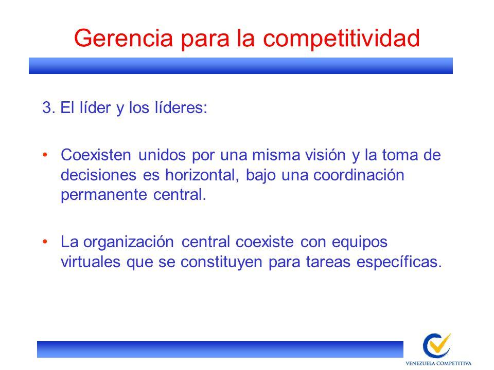 Gerencia para la competitividad 3. El líder y los líderes: Coexisten unidos por una misma visión y la toma de decisiones es horizontal, bajo una coord