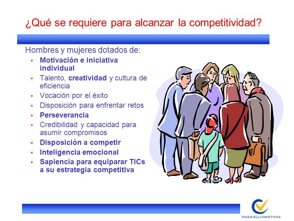 ¿Qué se requiere para alcanzar la competitividad? Hombres y mujeres dotados de: Motivación e iniciativa individual Talento, creatividad y cultura de e