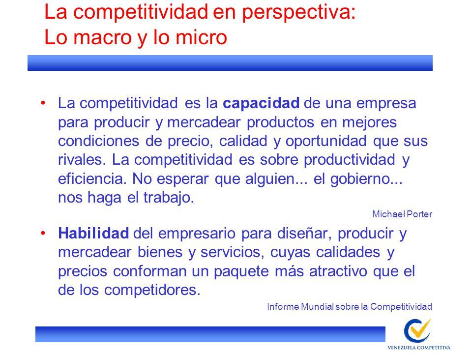 La competitividad en perspectiva: Lo macro y lo micro La competitividad es la capacidad de una empresa para producir y mercadear productos en mejores