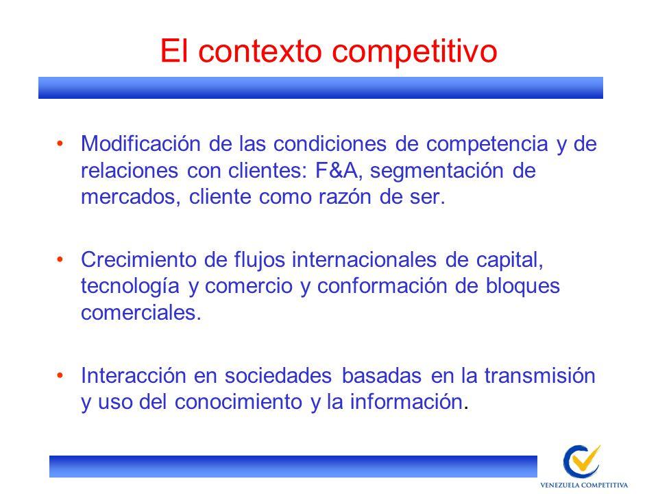 El contexto competitivo Modificación de las condiciones de competencia y de relaciones con clientes: F&A, segmentación de mercados, cliente como razón