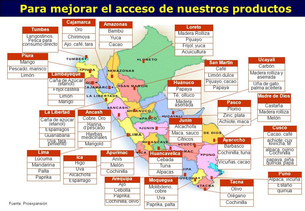 11 Fuente: SUNAT p/ VMCE Perú: Exportaciones a Estados Unidos 1994 / 2004 / 2014 (Millones de US$) Proyección con TLC Hoy no ingresan por barreras sanitarias El TLC consolidará la revolución agropecuaria