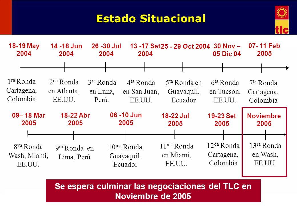 13 Estado Situacional Se espera culminar las negociaciones del TLC en Noviembre de 2005 18-19 May 2004 1 ra Ronda Cartagena, Colombia 14 -18 Jun 2004