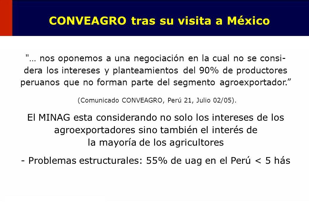 17 CONVEAGRO y el Banco Mundial 1.Según el Banco Mundial los resultados para México han sido decepcionantes: estancamiento del crecimiento, falta de competitividad externa, aumento de la pobreza en el medio rural.