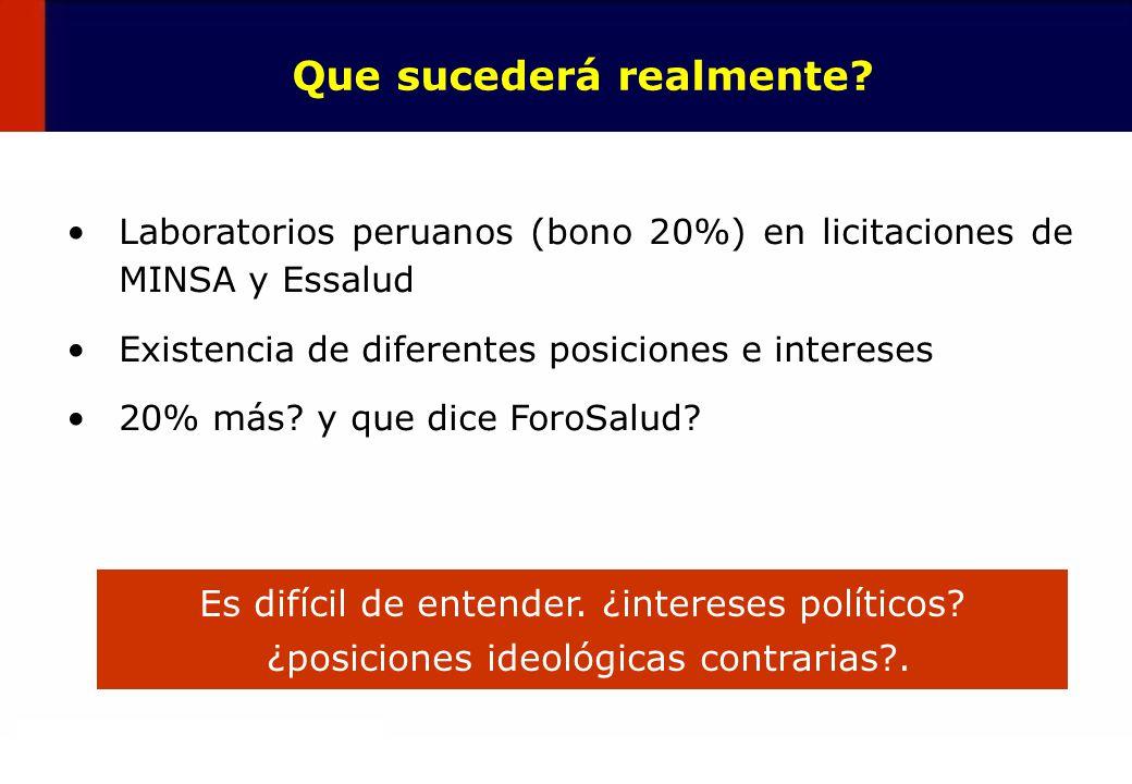 38 Que sucederá realmente? Laboratorios peruanos (bono 20%) en licitaciones de MINSA y Essalud Existencia de diferentes posiciones e intereses 20% más