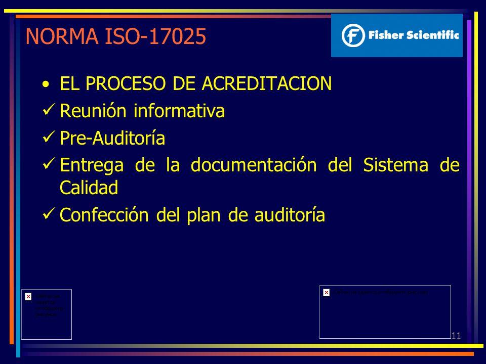 11 NORMA ISO-17025 EL PROCESO DE ACREDITACION Reunión informativa Pre-Auditoría Entrega de la documentación del Sistema de Calidad Confección del plan
