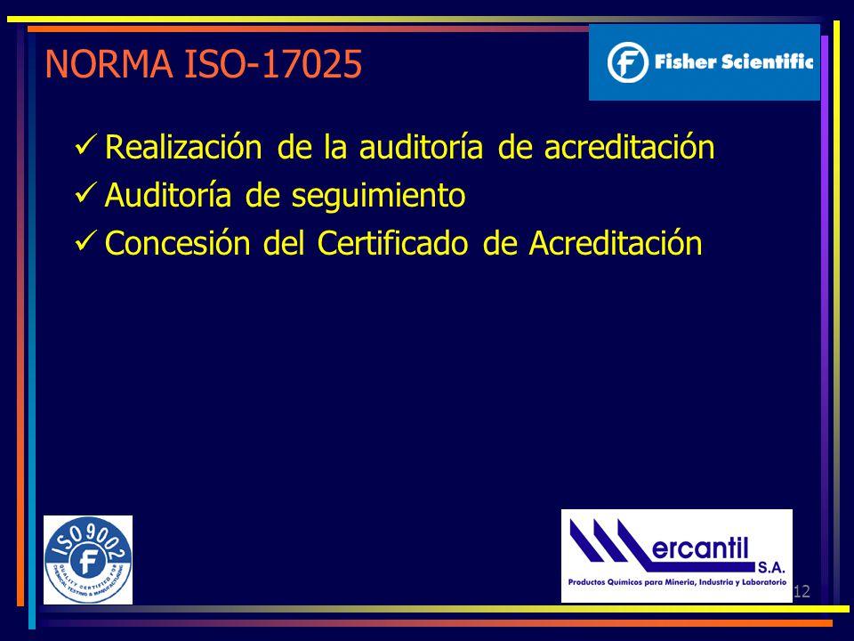 12 NORMA ISO-17025 Realización de la auditoría de acreditación Auditoría de seguimiento Concesión del Certificado de Acreditación