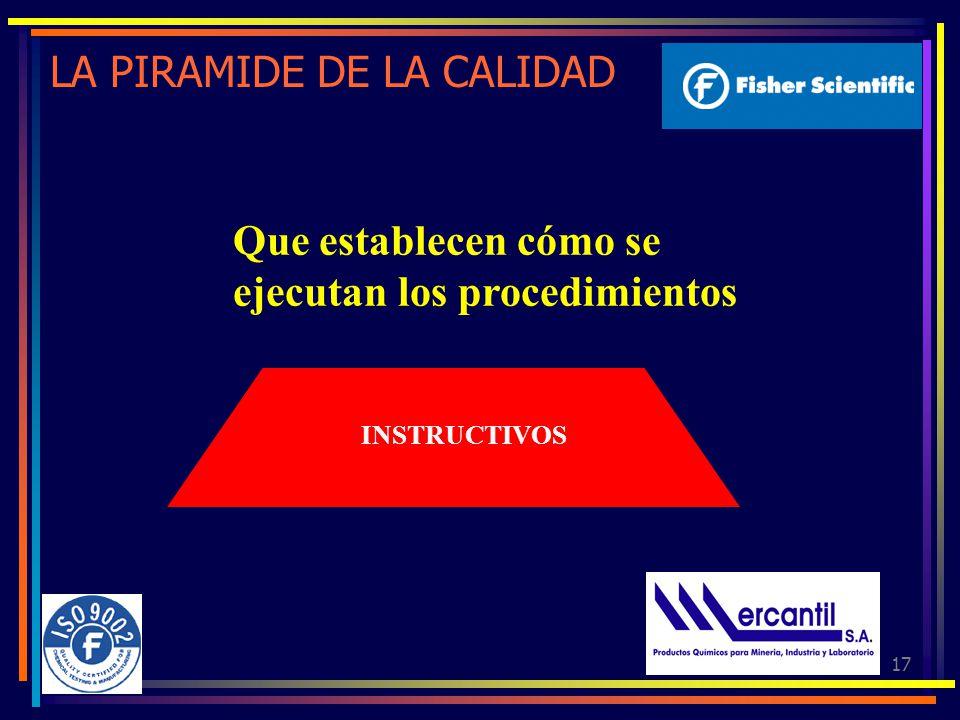 17 LA PIRAMIDE DE LA CALIDAD INSTRUCTIVOS Que establecen cómo se ejecutan los procedimientos
