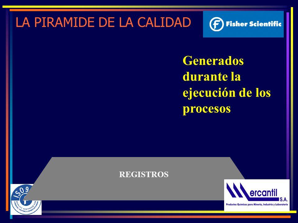 18 LA PIRAMIDE DE LA CALIDAD REGISTROS Generados durante la ejecución de los procesos