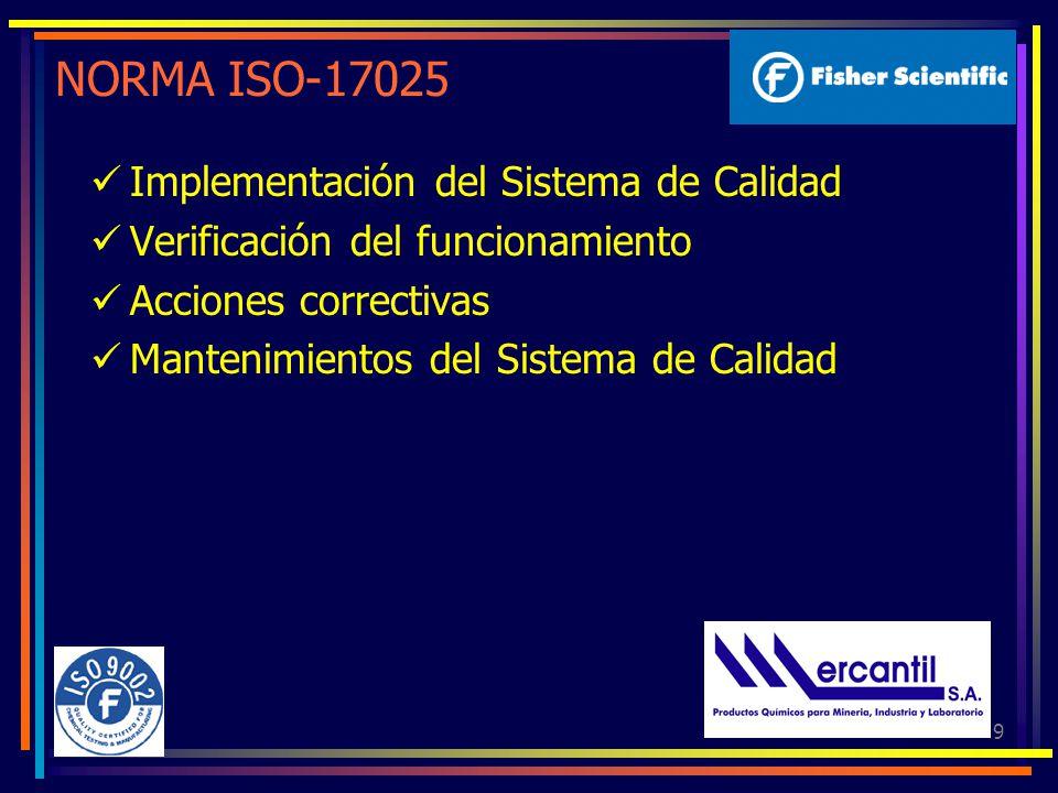 10 NORMA ISO-17025 1. Planificar 2.Hacer 3. Comprobar 4. Actuar PHCA