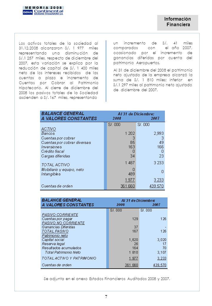 M E M O R I A 2 0 0 8 7 Se adjunta en el anexo Estados Financieros Auditados 2008 y 2007. un incremento de S/. 41 miles comparados con el año 2007, oc