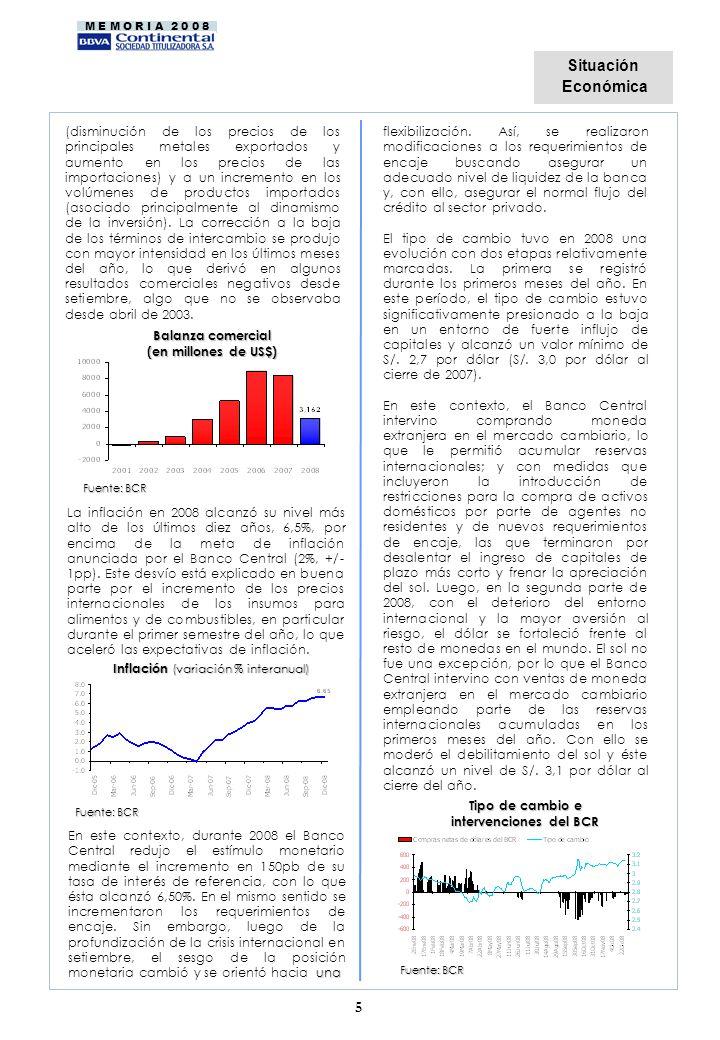 M E M O R I A 2 0 0 8 5 La inflación en 2008 alcanzó su nivel más alto de los últimos diez años, 6,5%, por encima de la meta de inflación anunciada por el Banco Central (2%, +/- 1pp).