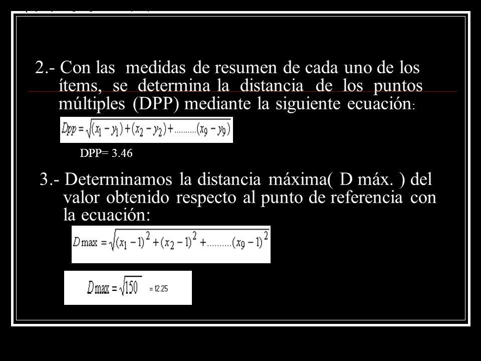 2.- Con las medidas de resumen de cada uno de los ítems, se determina la distancia de los puntos múltiples (DPP) mediante la siguiente ecuación : DPP=