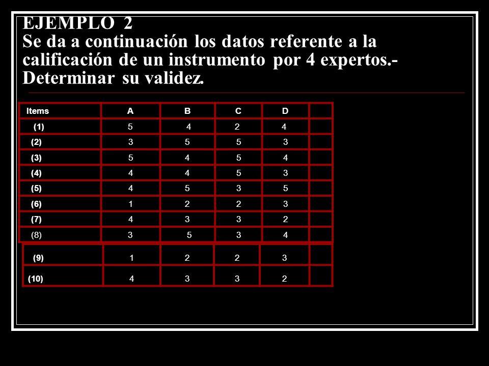 EJEMPLO 2 Se da a continuación los datos referente a la calificación de un instrumento por 4 expertos.- Determinar su validez. ItemsABCD (1) 5 42 4 (2