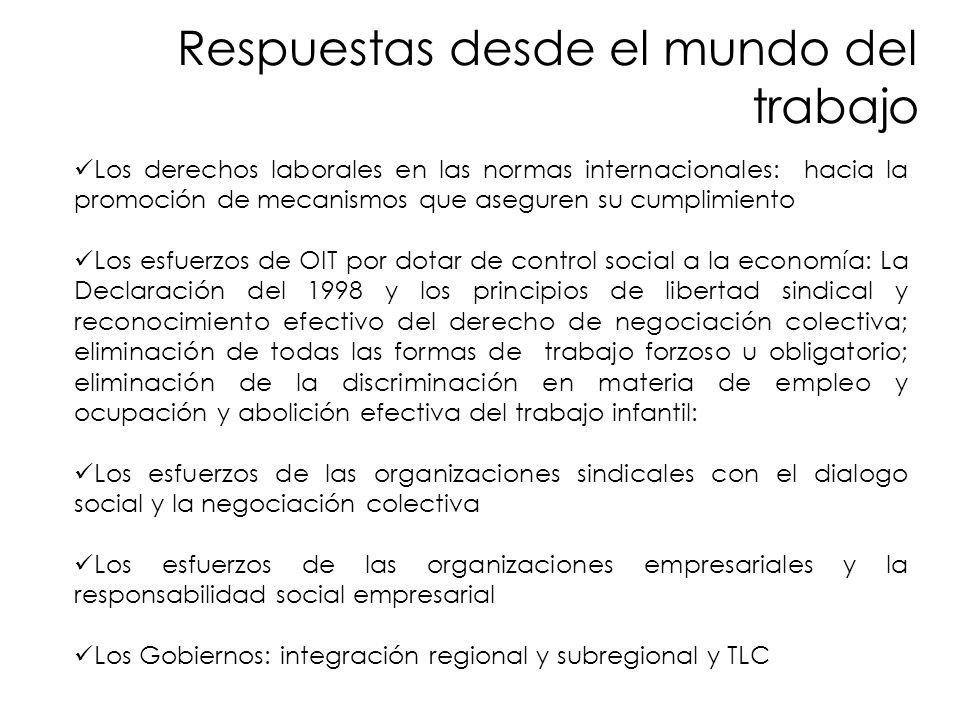Respuestas desde el mundo del trabajo Los derechos laborales en las normas internacionales: hacia la promoción de mecanismos que aseguren su cumplimie
