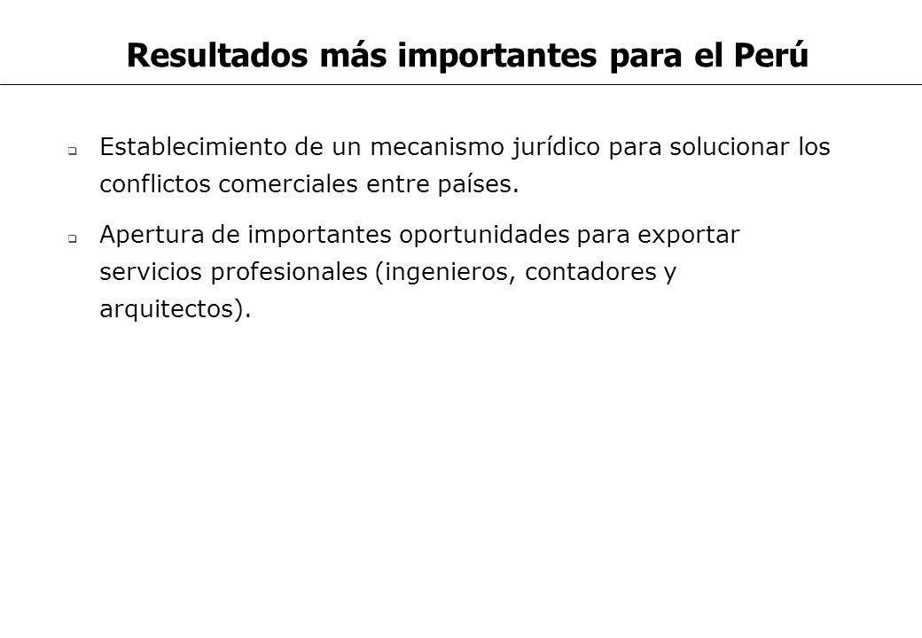 Resultados más importantes para el Perú Establecimiento de un mecanismo jurídico para solucionar los conflictos comerciales entre países. Apertura de