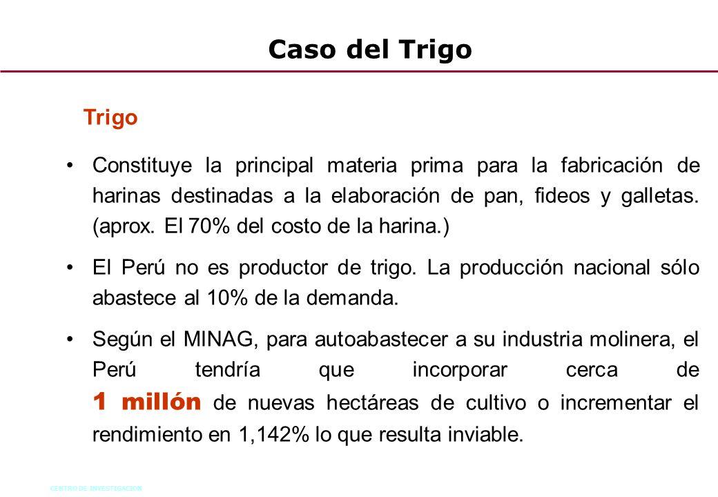 CENTRO DE INVESTIGACION 49 Trigo Constituye la principal materia prima para la fabricación de harinas destinadas a la elaboración de pan, fideos y gal