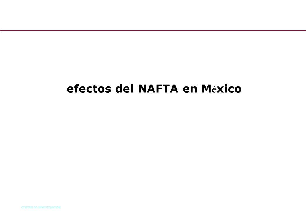 CENTRO DE INVESTIGACION 55 efectos del NAFTA en M é xico