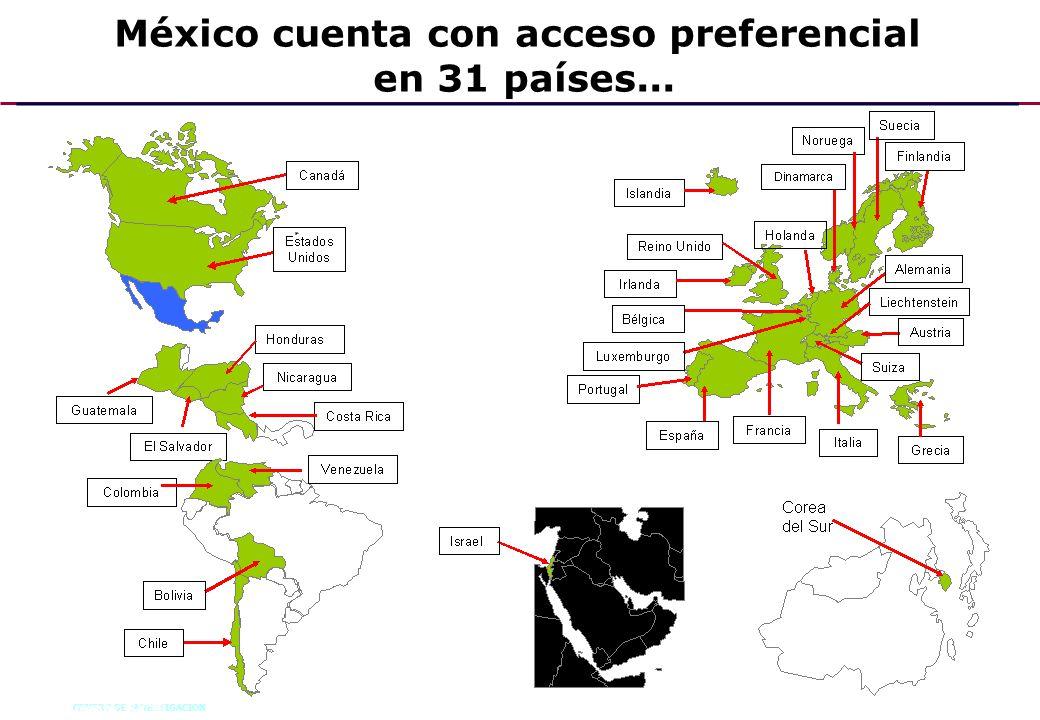 CENTRO DE INVESTIGACION 57 Fuente: SICE México cuenta con acceso preferencial en 31 países...