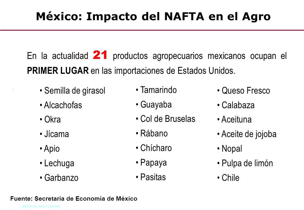 CENTRO DE INVESTIGACION 65 En la actualidad 21 productos agropecuarios mexicanos ocupan el PRIMER LUGAR en las importaciones de Estados Unidos. Tamari