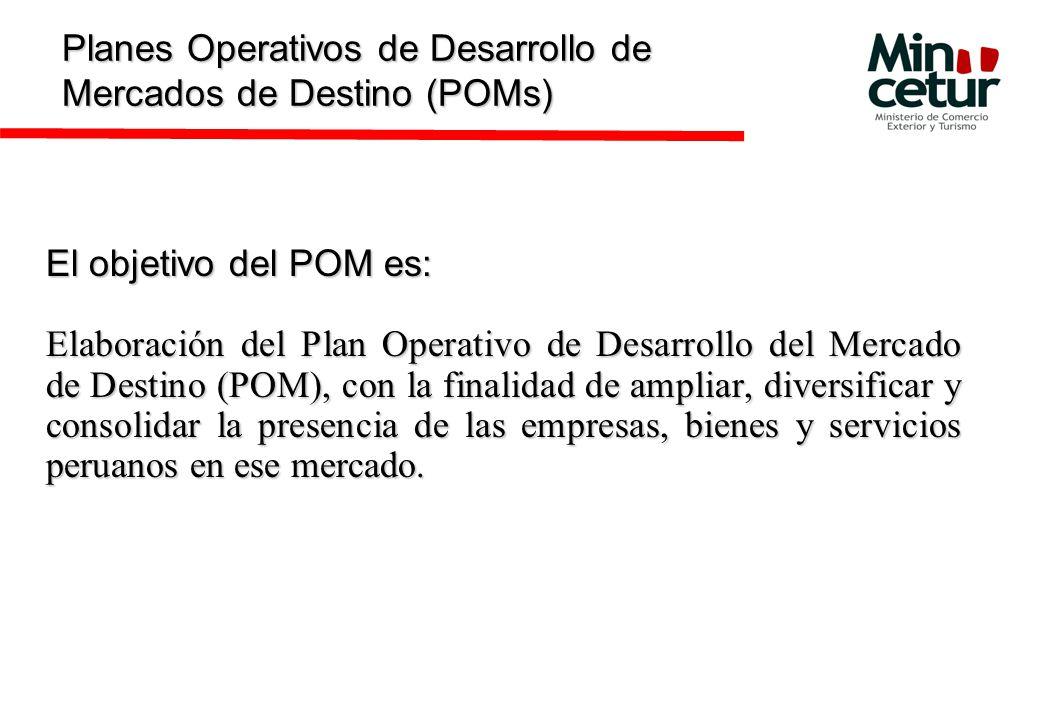 Planes Operativos de Desarrollo de Mercados de Destino (POMs) El objetivo del POM es: Elaboración del Plan Operativo de Desarrollo del Mercado de Destino (POM), con la finalidad de ampliar, diversificar y consolidar la presencia de las empresas, bienes y servicios peruanos en ese mercado.
