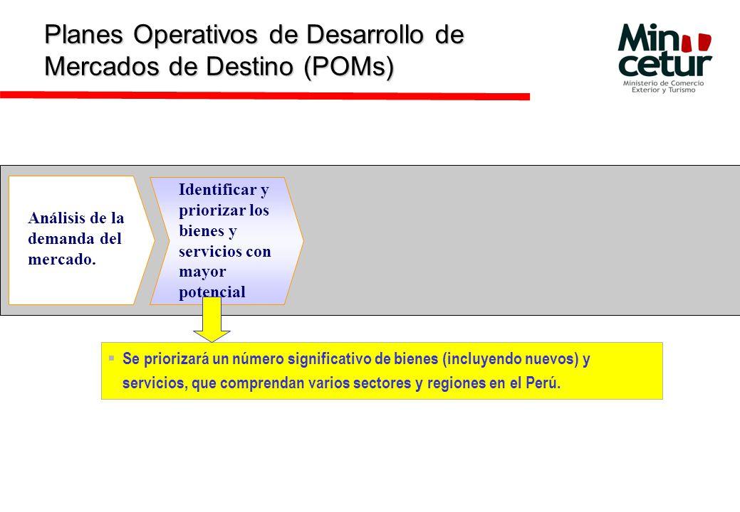 Planes Operativos de Desarrollo de Mercados de Destino (POMs) Se priorizará un número significativo de bienes (incluyendo nuevos) y servicios, que comprendan varios sectores y regiones en el Perú.