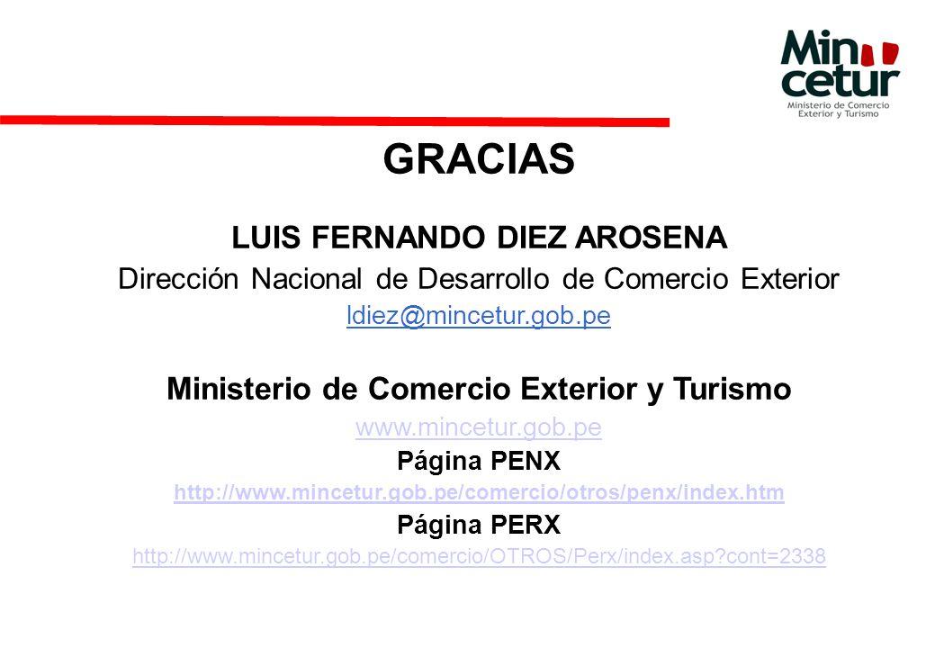 GRACIAS LUIS FERNANDO DIEZ AROSENA Dirección Nacional de Desarrollo de Comercio Exterior ldiez@mincetur.gob.pe Ministerio de Comercio Exterior y Turismo www.mincetur.gob.pe Página PENX http://www.mincetur.gob.pe/comercio/otros/penx/index.htm Página PERX http://www.mincetur.gob.pe/comercio/OTROS/Perx/index.asp?cont=2338