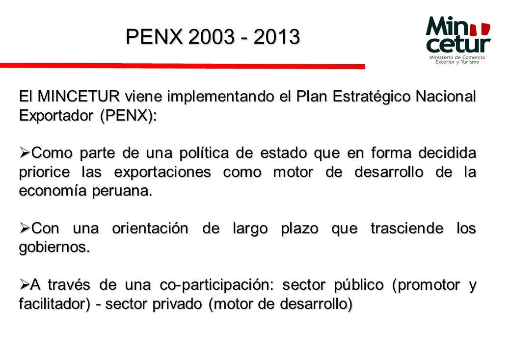 PENX 2003 - 2013 El MINCETUR viene implementando el Plan Estratégico Nacional Exportador (PENX): Como parte de una política de estado que en forma decidida priorice las exportaciones como motor de desarrollo de la economía peruana.
