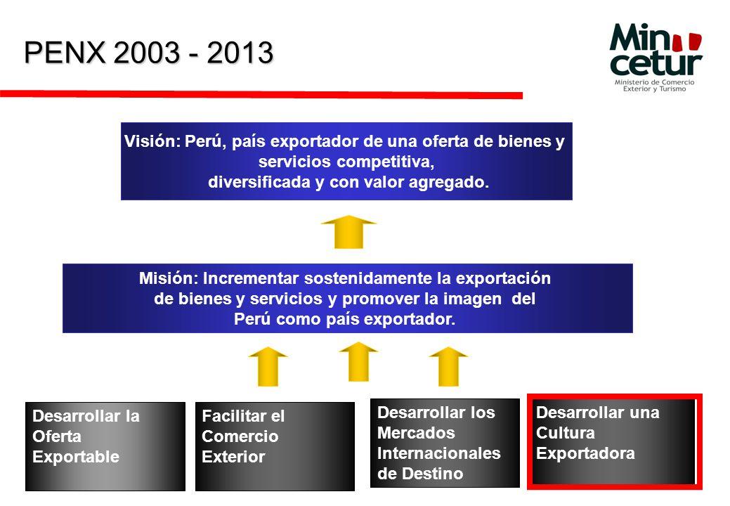 Misión: Incrementar sostenidamente la exportación de bienes y servicios y promover la imagen del Perú como país exportador.