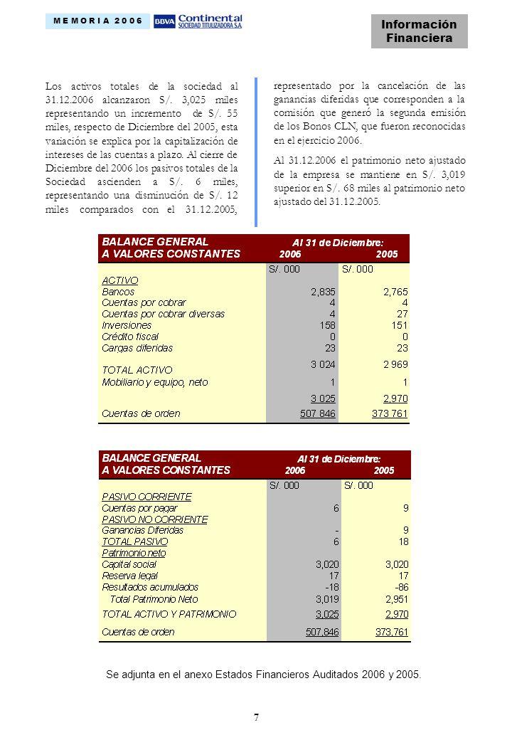 Información Financiera representado por la cancelación de las ganancias diferidas que corresponden a la comisión que generó la segunda emisión de los Bonos CLN, que fueron reconocidas en el ejercicio 2006.