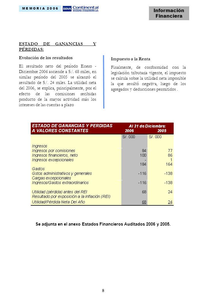 Se adjunta en el anexo Estados Financieros Auditados 2006 y 2005.