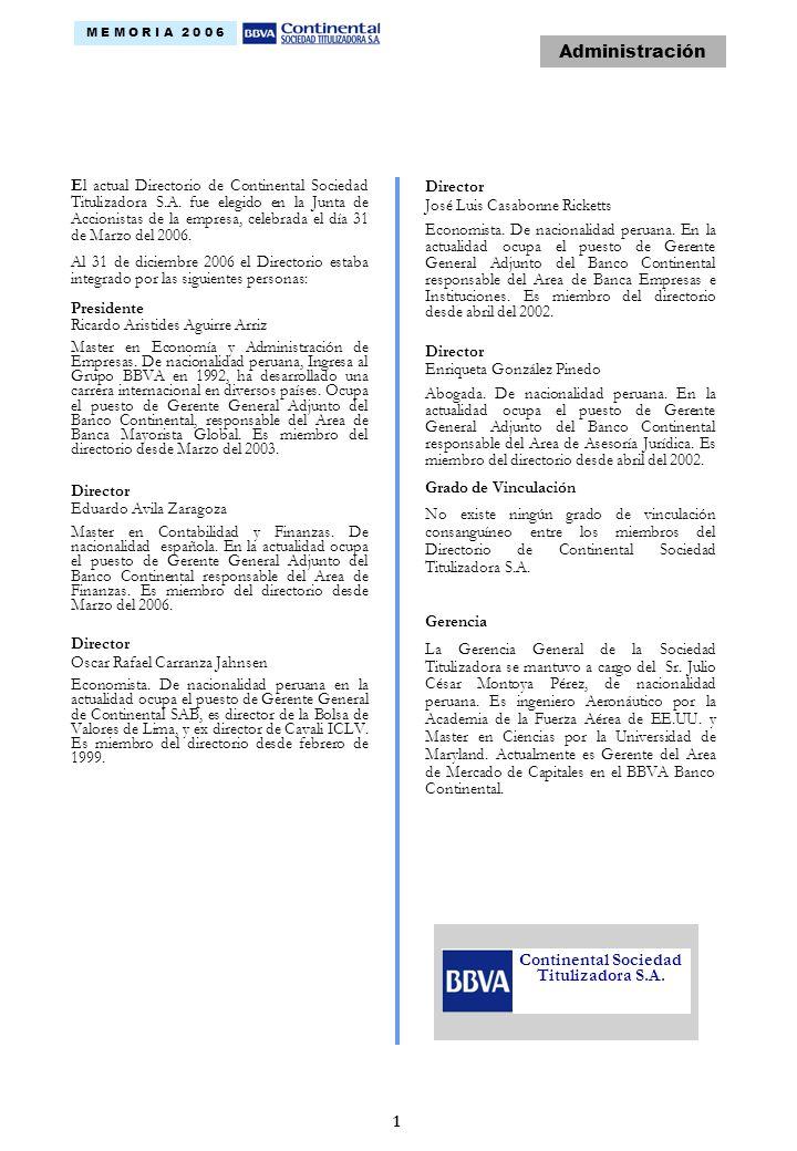 Administración El actual Directorio de Continental Sociedad Titulizadora S.A.