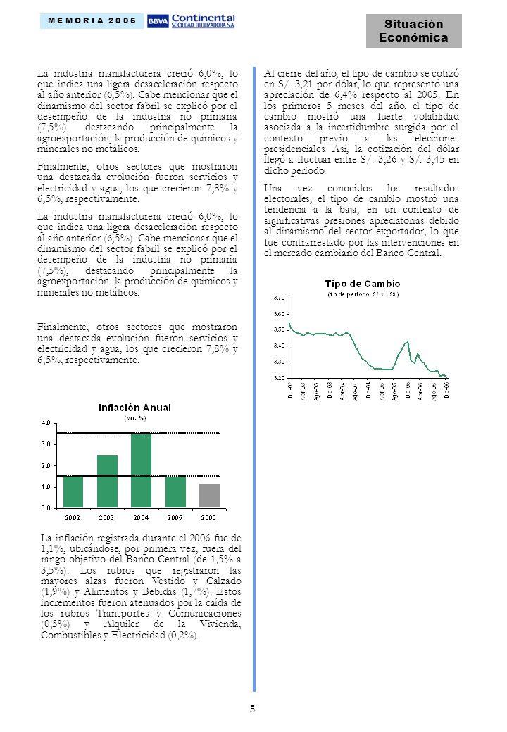 La industria manufacturera creció 6,0%, lo que indica una ligera desaceleración respecto al año anterior (6,5%).