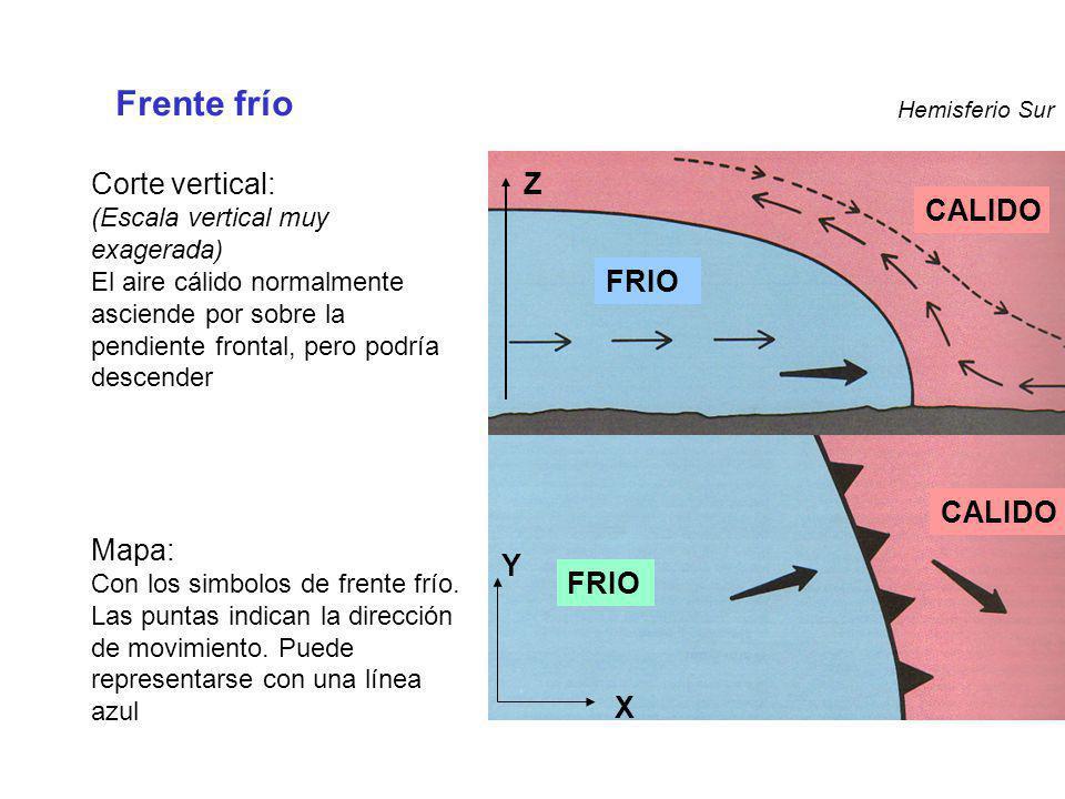FRIO CALIDO Z Frente frío Hemisferio Sur Y X Corte vertical: (Escala vertical muy exagerada) El aire cálido normalmente asciende por sobre la pendient