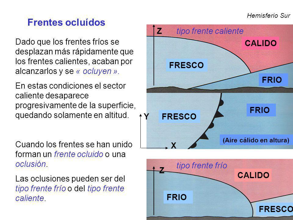 CALIDO FRIO FRESCO (Aire cálido en altura) Z Z Frentes ocluídos Hemisferio Sur Y X Dado que los frentes fríos se desplazan más rápidamente que los fre