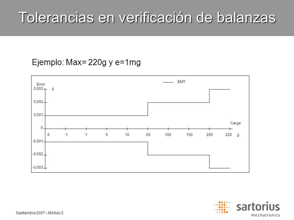 Septiembre 2007 – Módulo 2 Repetibilidad: Serie 1: 10 mediciones con una carga cercana a la capacidad máxima Serie 2: 10 mediciones con una carga cercana a ½ de capacidad máxima Conformidad: El desvío entre los resultados obtenidos en una serie de pesadas para una determinada carga, no debe ser mayor que el valor absoluto del error máximo tolerado para el valor de carga utilizado Ensayos en verificación de balanzas