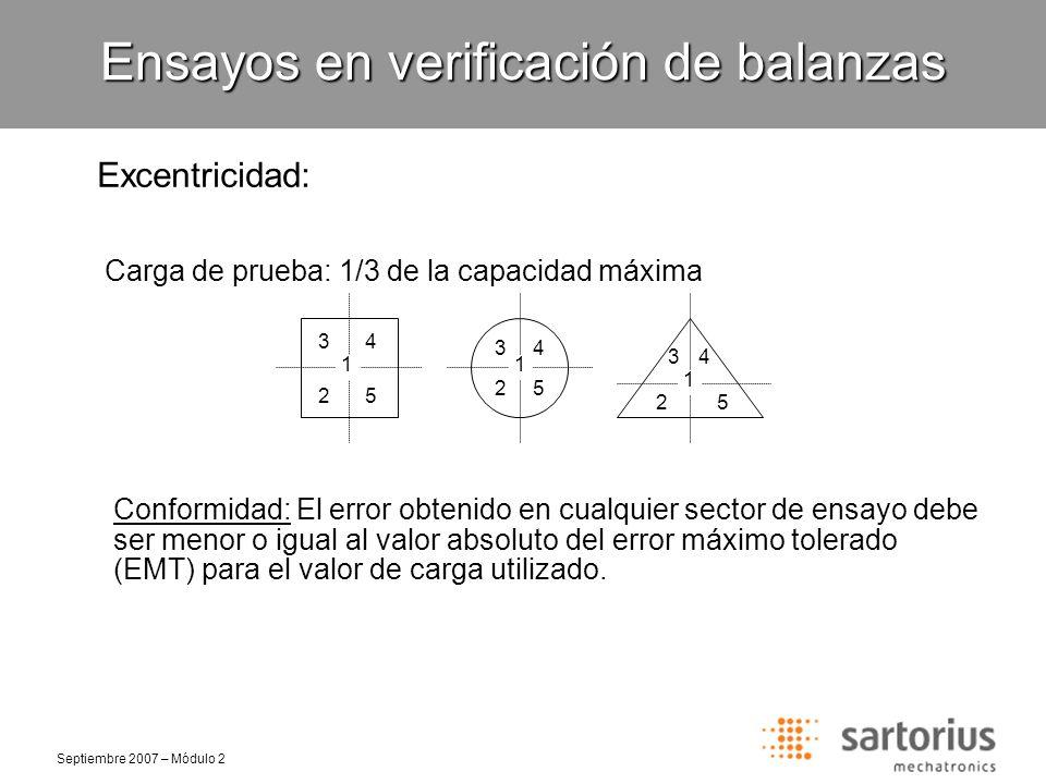 Septiembre 2007 – Módulo 2 Excentricidad: Ensayos en verificación de balanzas
