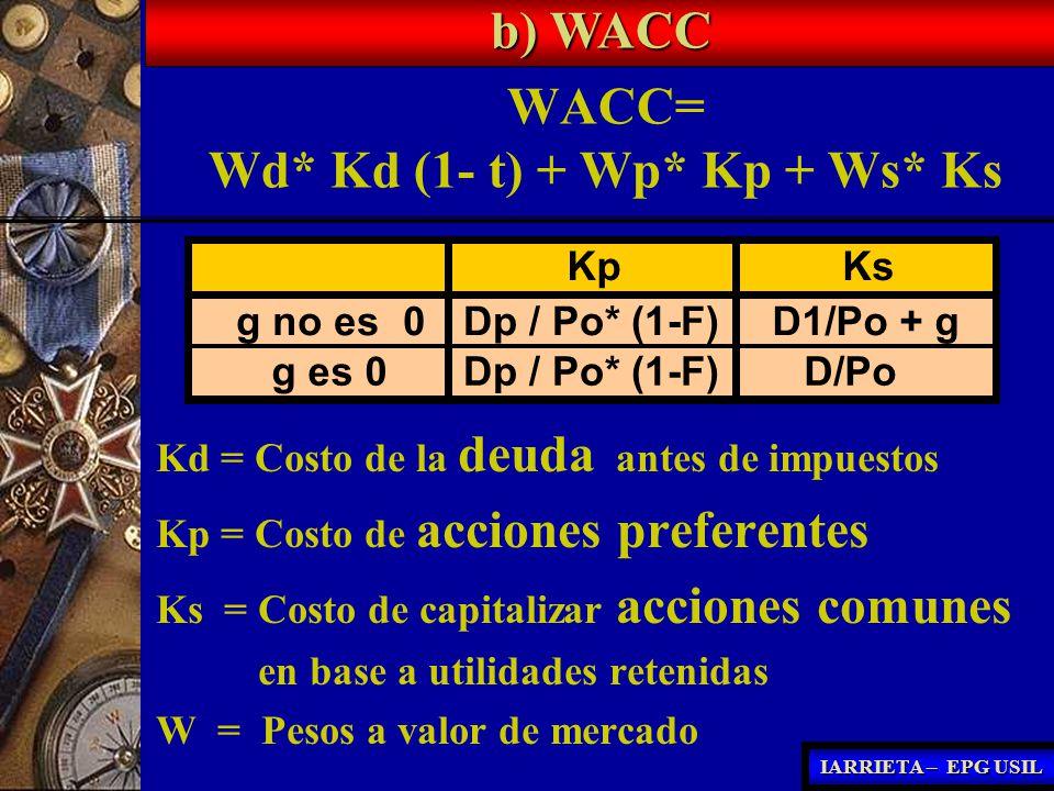 WACC= Wd* Kd (1- t) + Wp* Kp + Ws* Ks Kd = Costo de la deuda antes de impuestos Kp = Costo de acciones preferentes Ks = Costo de capitalizar acciones