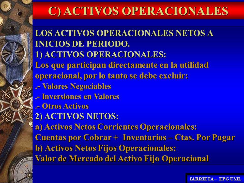 C) ACTIVOS OPERACIONALES LOS ACTIVOS OPERACIONALES NETOS A INICIOS DE PERIODO. 1) ACTIVOS OPERACIONALES: Los que participan directamente en la utilida
