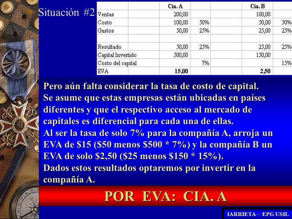 Situación #2 Pero aún falta considerar la tasa de costo de capital. Se asume que estas empresas están ubicadas en países diferentes y que el respectiv