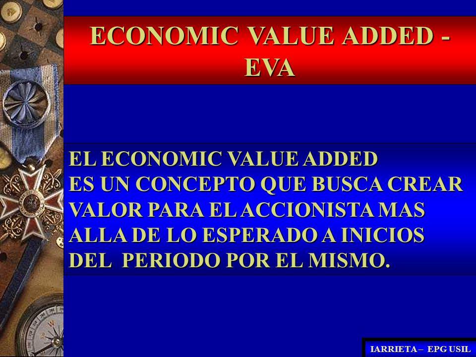 Ejercicio 1 EVA = (Rentabilidad-WACC)*Capital IARRIETA – EPG USIL