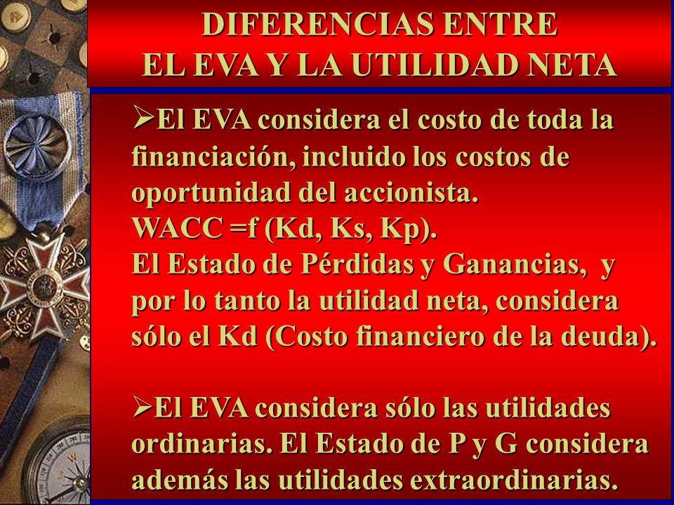 El EVA considera el costo de toda la financiación, incluido los costos de oportunidad del accionista. El EVA considera el costo de toda la financiació