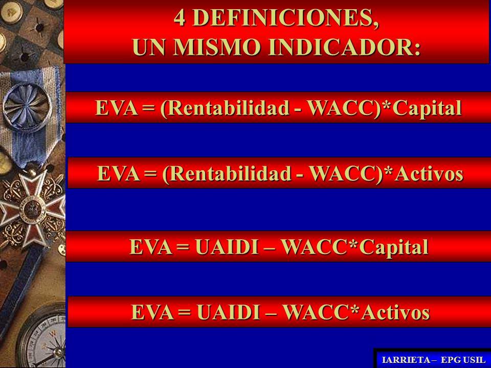 EVA = UAIDI – WACC*Activos UAIDI = UTILIDAD ANTES DE INTERESES Y DESPUES DE IMPUESTOS DESPUES DE IMPUESTOS WACC = CPPK = COSTO PROMEDIO PONDERADO DEL CAPITAL PONDERADO DEL CAPITAL ACTIVOS = ACTIVOS OPERACIONALES NETOS IARRIETA – EPG USIL
