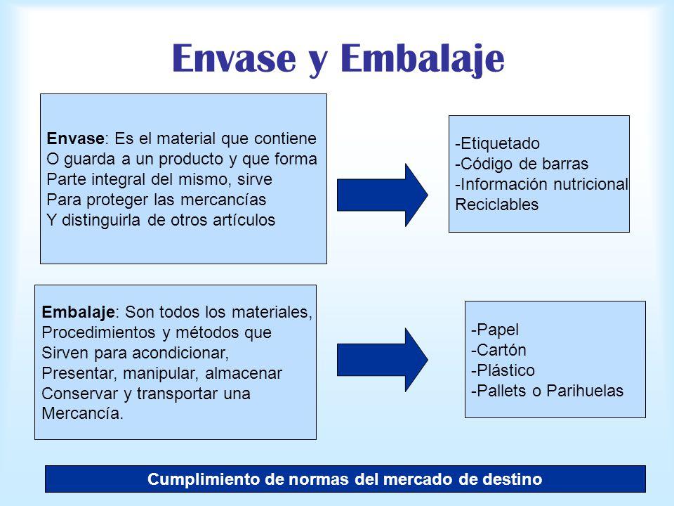 Envase y Embalaje Envase: Es el material que contiene O guarda a un producto y que forma Parte integral del mismo, sirve Para proteger las mercancías