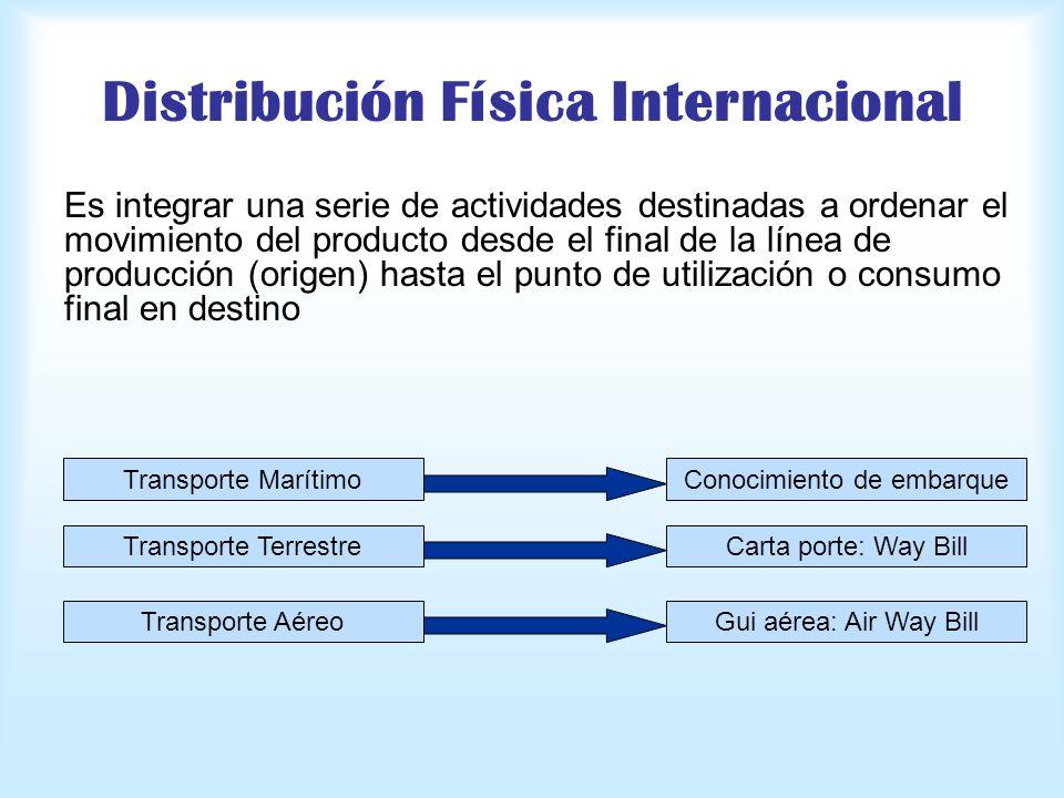 Distribución Física Internacional Es integrar una serie de actividades destinadas a ordenar el movimiento del producto desde el final de la línea de p