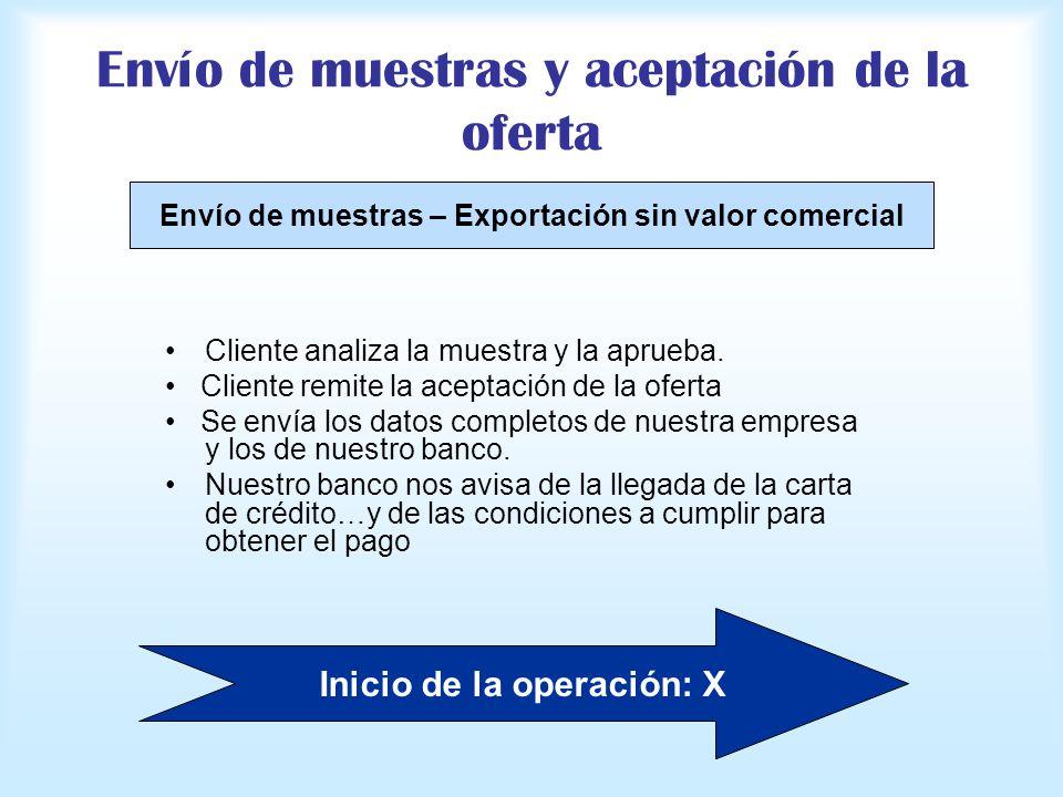 Envío de muestras y aceptación de la oferta Cliente analiza la muestra y la aprueba. Cliente remite la aceptación de la oferta Se envía los datos comp