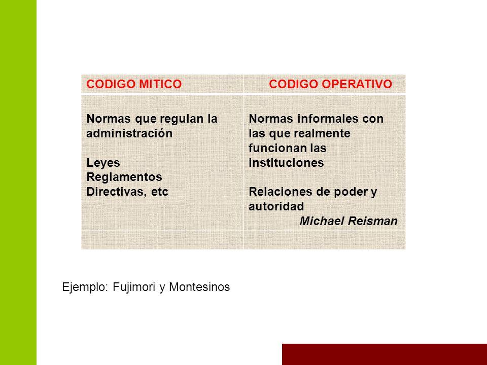 CODIGO MITICO CODIGO OPERATIVO Normas que regulan la administración Leyes Reglamentos Directivas, etc Normas informales con las que realmente funciona