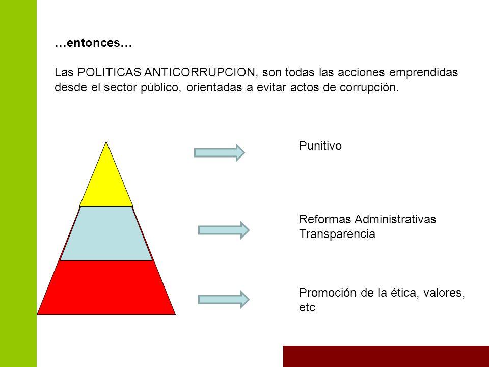 …entonces… Las POLITICAS ANTICORRUPCION, son todas las acciones emprendidas desde el sector público, orientadas a evitar actos de corrupción. Punitivo